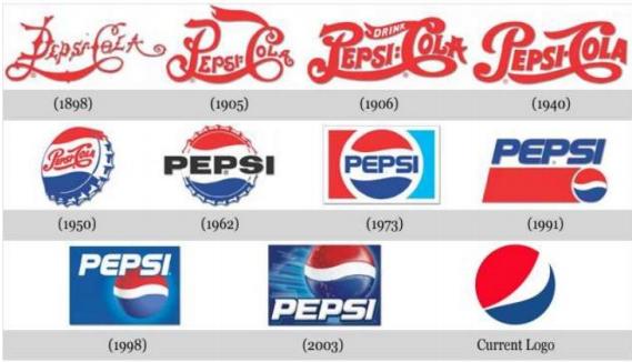 Você sabia que o logotipo tem prazo de validade?